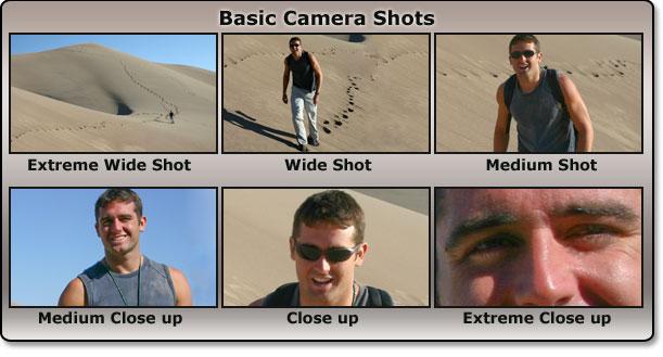 Camera-Shots