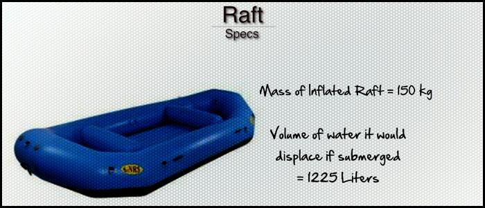 buoyancy-math-problem