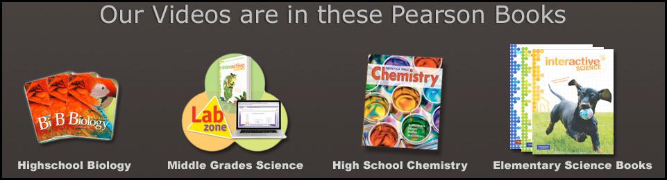 science-videos