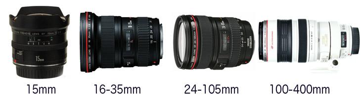 Lenses for field shooting