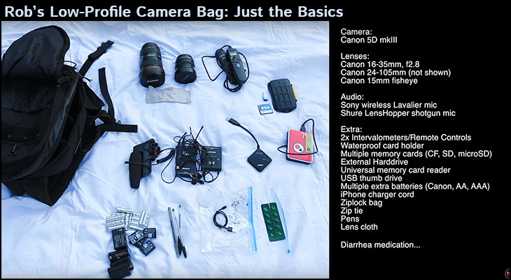 Camera Bag Contents Rob Nelson