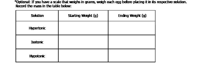 osmosis-graph